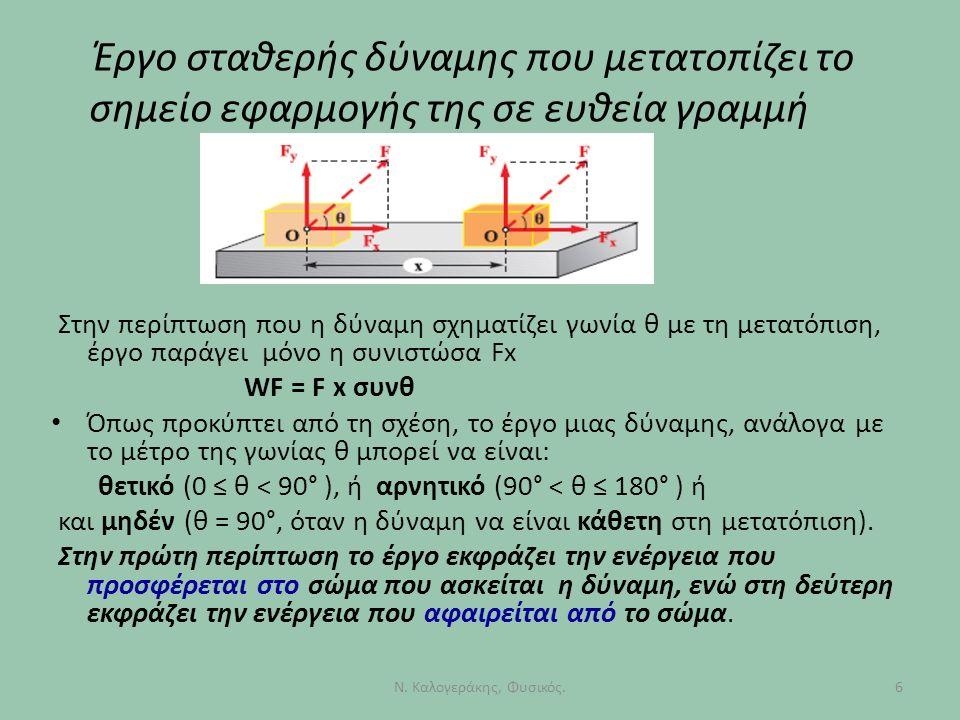 Έργο σταθερής δύναμης που μετατοπίζει το σημείο εφαρμογής της σε ευθεία γραμμή Στην περίπτωση που η δύναμη σχηματίζει γωνία θ με τη μετατόπιση, έργο παράγει μόνο η συνιστώσα Fx WF = F x συνθ Όπως προκύπτει από τη σχέση, το έργο μιας δύναμης, ανάλογα με το μέτρο της γωνίας θ μπορεί να είναι: θετικό (0 ≤ θ < 90° ), ή αρνητικό (90° < θ ≤ 180° ) ή και μηδέν (θ = 90°, όταν η δύναμη να είναι κάθετη στη μετατόπιση).