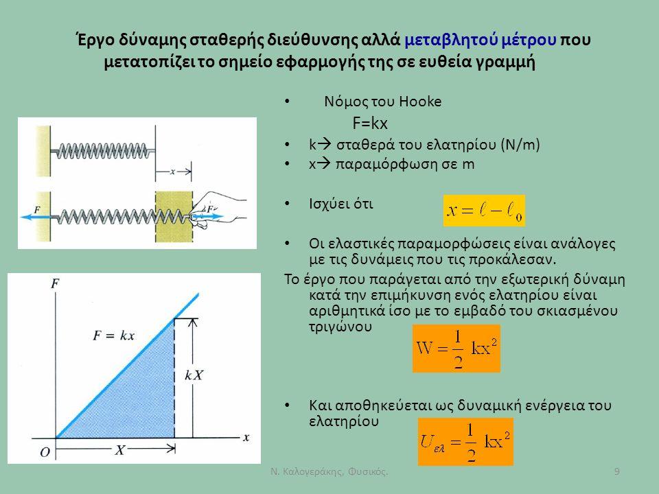Έργο δύναμης σταθερής διεύθυνσης αλλά μεταβλητού μέτρου που μετατοπίζει το σημείο εφαρμογής της σε ευθεία γραμμή Νόμος του Hooke F=kx k  σταθερά του ελατηρίου (Ν/m) x  παραμόρφωση σε m Ισχύει ότι Οι ελαστικές παραμορφώσεις είναι ανάλογες με τις δυνάμεις που τις προκάλεσαν.