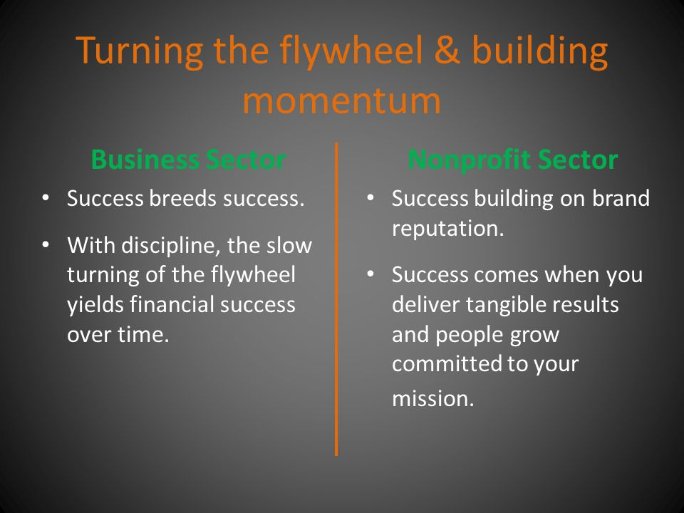 Turning the flywheel & building momentum Business Sector Success breeds success.