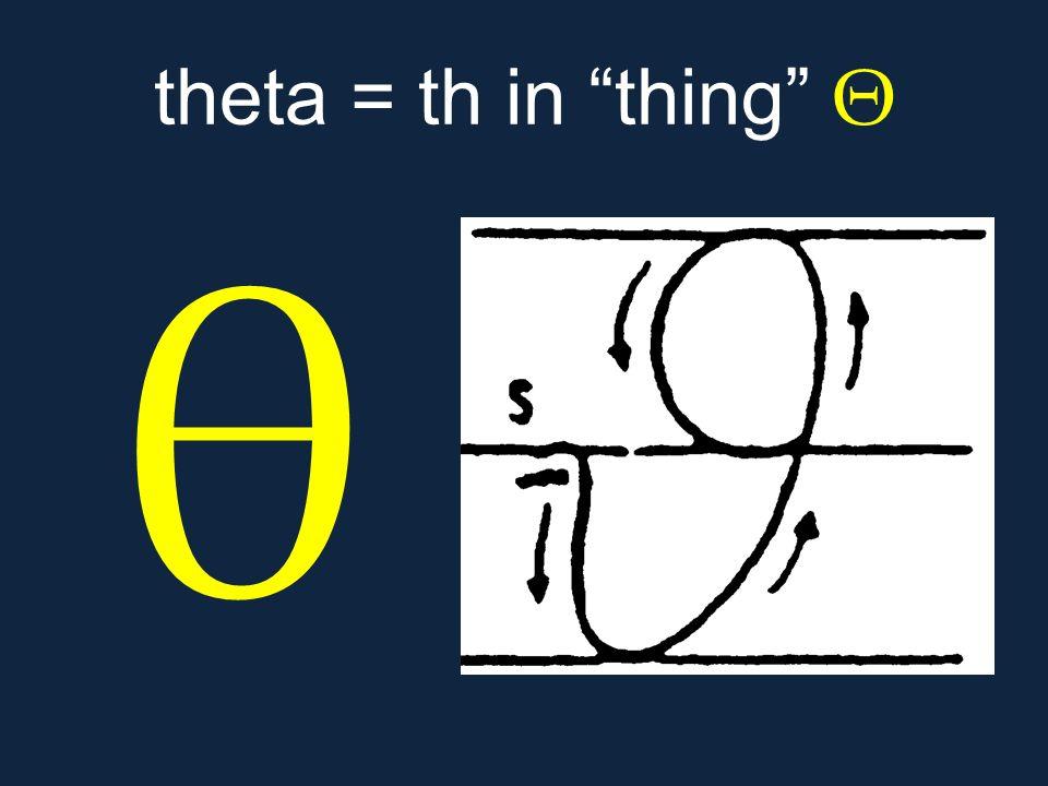 """θ theta = th in """"thing"""" Θ"""
