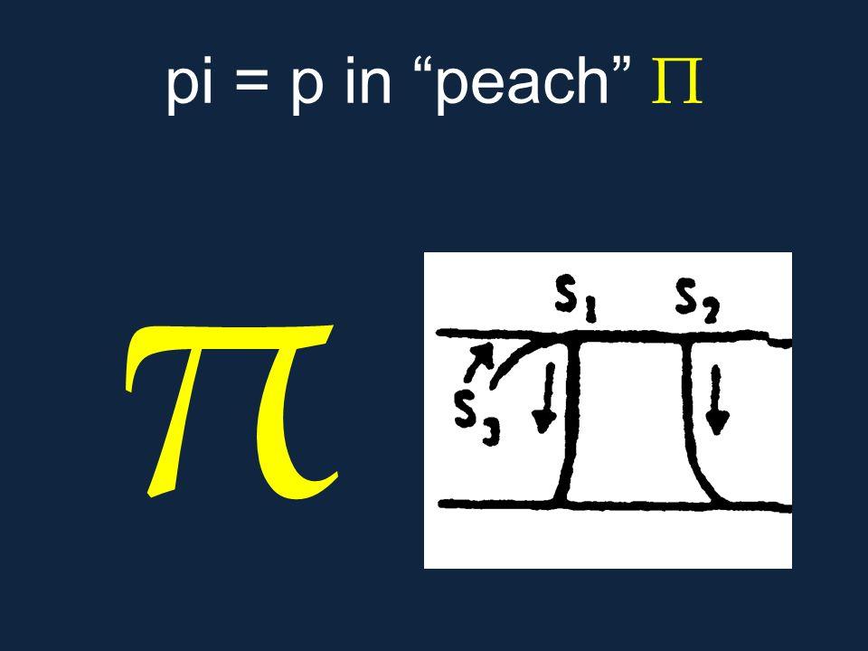 """π pi = p in """"peach"""" Π"""