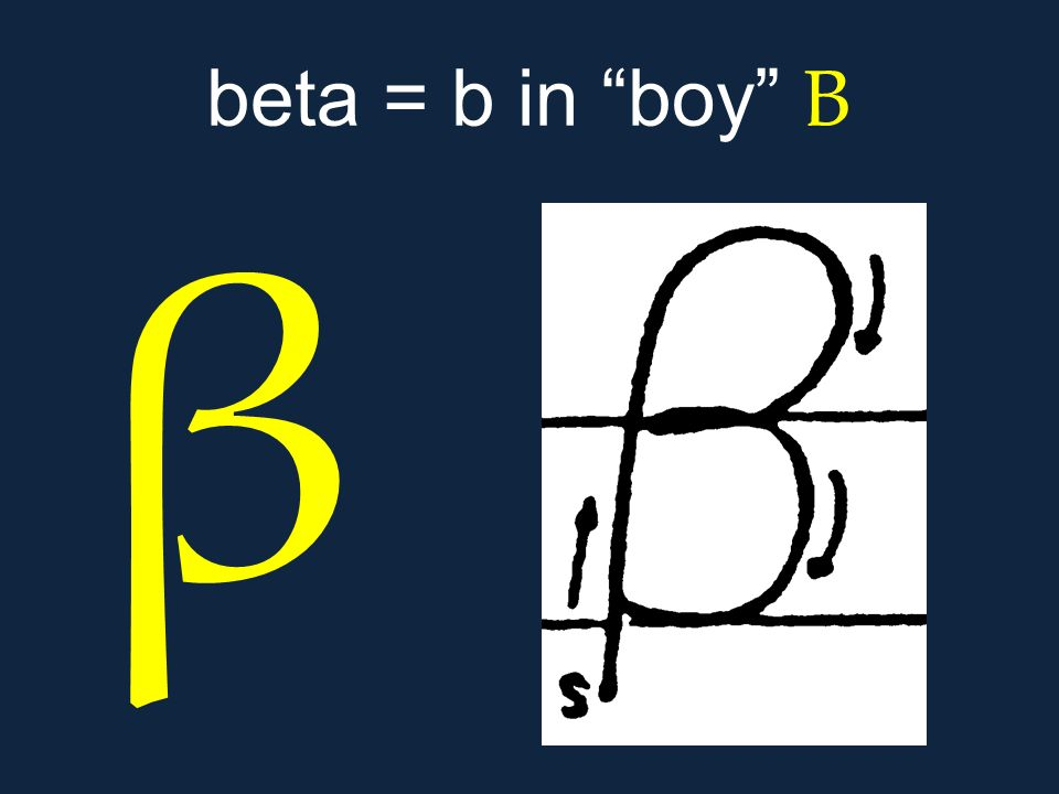 β beta = b in boy Β