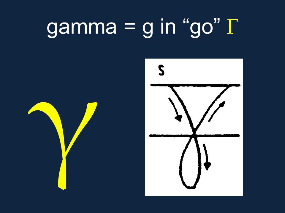 """γ gamma = g in """"go"""" Γ"""