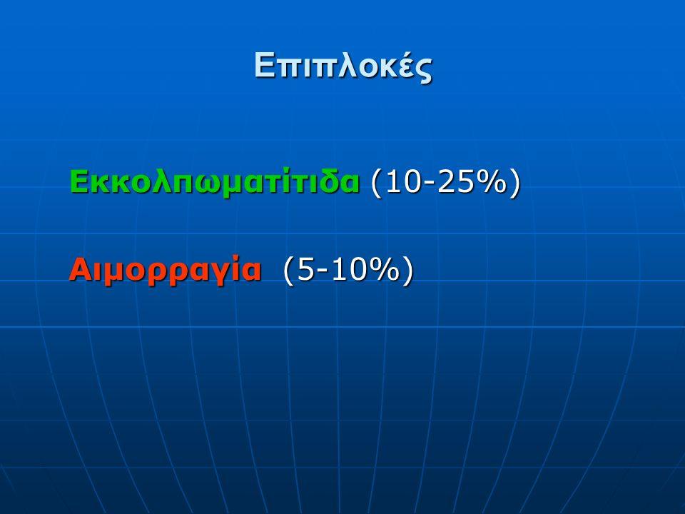 Εκκολπωματίτιδα (10-25%) Αιμορραγία (5-10%) Επιπλοκές