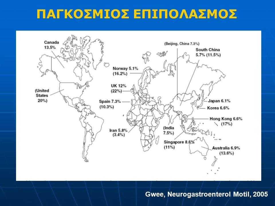 ΠΑΓΚΟΣΜΙΟΣ ΕΠΙΠΟΛΑΣΜΟΣ Gwee, Neurogastroenterol Motil, 2005