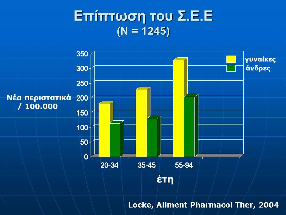 Επίπτωση του Σ.Ε.Ε (Ν = 1245) έτη γυναίκες άνδρες Νέα περιστατικά / 100.000 Locke, Aliment Pharmacol Ther, 2004