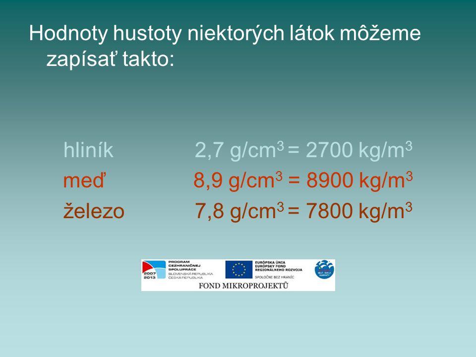 Hodnoty hustoty niektorých látok môžeme zapísať takto: hliník 2,7 g/cm 3 = 2700 kg/m 3 meď 8,9 g/cm 3 = 8900 kg/m 3 železo 7,8 g/cm 3 = 7800 kg/m 3