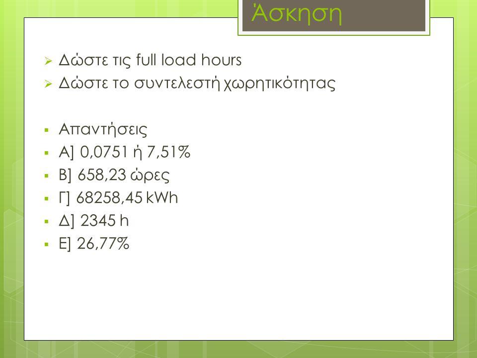 Άσκηση  Δώστε τις full load hours  Δώστε το συντελεστή χωρητικότητας  Απαντήσεις  Α] 0,0751 ή 7,51%  Β] 658,23 ώρες  Γ] 68258,45 kWh  Δ] 2345 h  Ε] 26,77%