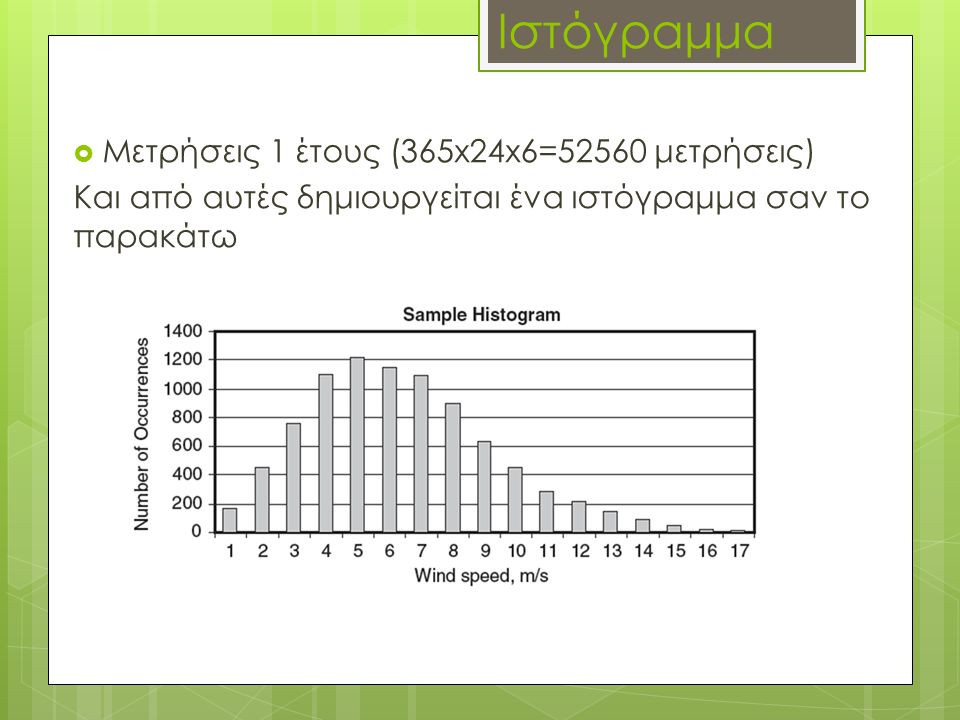 Ιστόγραμμα  Μετρήσεις 1 έτους (365x24x6=52560 μετρήσεις) Και από αυτές δημιουργείται ένα ιστόγραμμα σαν το παρακάτω