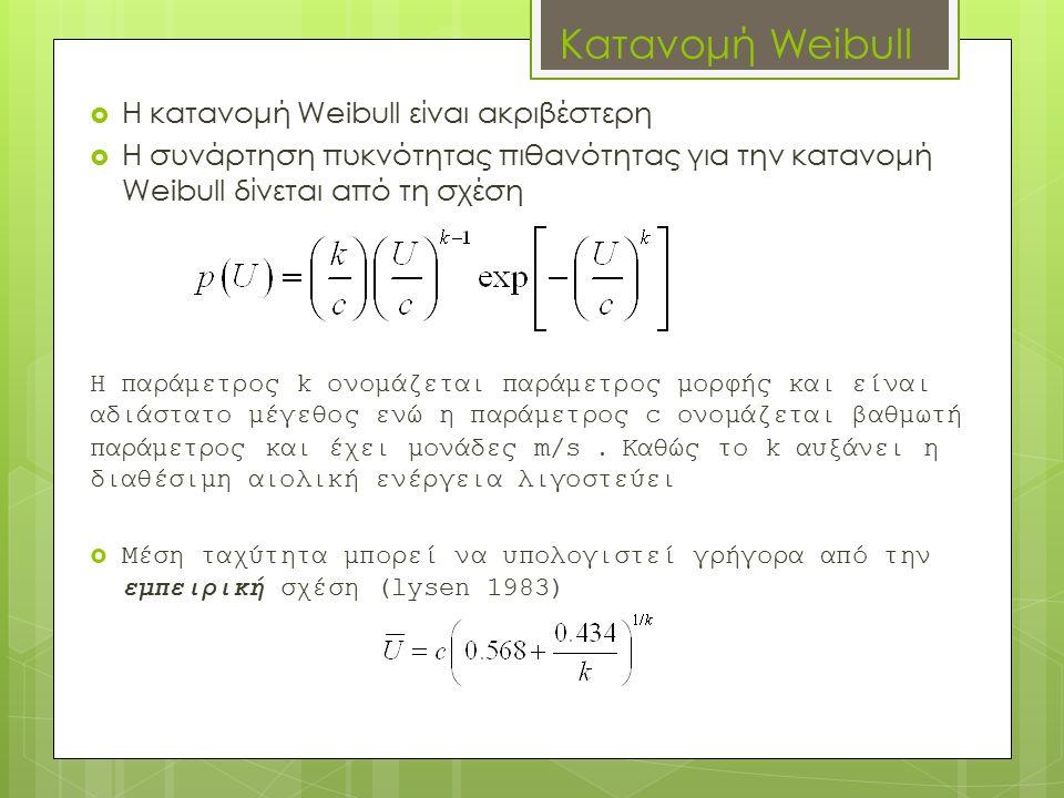Κατανομή Weibull  Η κατανομή Weibull είναι ακριβέστερη  Η συνάρτηση πυκνότητας πιθανότητας για την κατανομή Weibull δίνεται από τη σχέση Η παράμετρος k ονομάζεται παράμετρος μορφής και είναι αδιάστατο μέγεθος ενώ η παράμετρος c ονομάζεται βαθμωτή παράμετρος και έχει μονάδες m/s.
