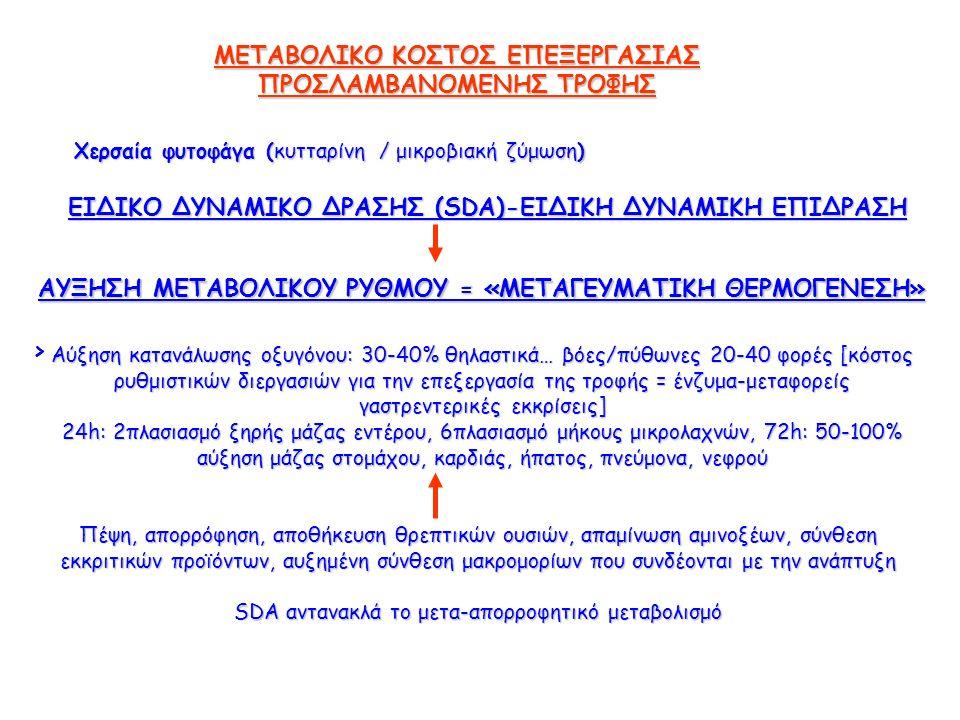 ΜΕΤΑΒΟΛΙΚΟ ΚΟΣΤΟΣ ΕΠΕΞΕΡΓΑΣΙΑΣ ΠΡΟΣΛΑΜΒΑΝΟΜΕΝΗΣ ΤΡΟΦΗΣ Χερσαία φυτοφάγα (κυτταρίνη / μικροβιακή ζύμωση) ΕΙΔΙΚΟ ΔΥΝΑΜΙΚΟ ΔΡΑΣΗΣ (SDA)-ΕΙΔΙΚΗ ΔΥΝΑΜΙΚΗ ΕΠΙΔΡΑΣΗ ΑΥΞΗΣΗ ΜΕΤΑΒΟΛΙΚΟΥ ΡΥΘΜΟΥ = «ΜΕΤΑΓΕΥΜΑΤΙΚΗ ΘΕΡΜΟΓΕΝΕΣΗ» Αύξηση κατανάλωσης οξυγόνου: 30-40% θηλαστικά… βόες/πύθωνες 20-40 φορές [κόστος ρυθμιστικών διεργασιών για την επεξεργασία της τροφής = ένζυμα-μεταφορείς γαστρεντερικές εκκρίσεις] 24h: 2πλασιασμό ξηρής μάζας εντέρου, 6πλασιασμό μήκους μικρολαχνών, 72h: 50-100% αύξηση μάζας στομάχου, καρδιάς, ήπατος, πνεύμονα, νεφρού > Πέψη, απορρόφηση, αποθήκευση θρεπτικών ουσιών, απαμίνωση αμινοξέων, σύνθεση εκκριτικών προϊόντων, αυξημένη σύνθεση μακρομορίων που συνδέονται με την ανάπτυξη SDA αντανακλά το μετα-απορροφητικό μεταβολισμό