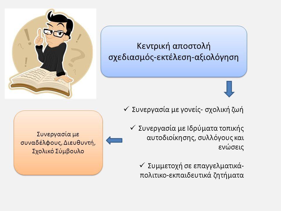 Παράγοντες διδασκαλίας και μάθησης ΔΙΔΑΣΚΑΛΙΑ & ΜΑΘΗΣΗ Μέσα Διδασκαλίας Περιεχόμενο Διδασκαλίας Μεθοδολογική Προσέγγιση Κοινωνικοπολιτιστικές επιπτώσεις Σκοποί- στόχοι Ανθρωπολογικές - Ψυχολογικές επιπτώσεις Αξιολόγηση - Επανατροφοδότη ση Εκπαιδευτικός Ανθρωπολογικές-Ψυχολογικές προϋποθέσεις Κοινωνικοπολιτιστικές προϋποθέσεις