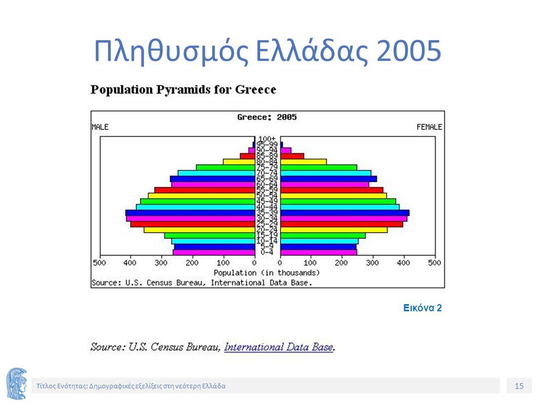 15 Τίτλος Ενότητας: Δημογραφικές εξελίξεις στη νεότερη Ελλάδα Πληθυσμός Ελλάδας 2005 Εικόνα 2