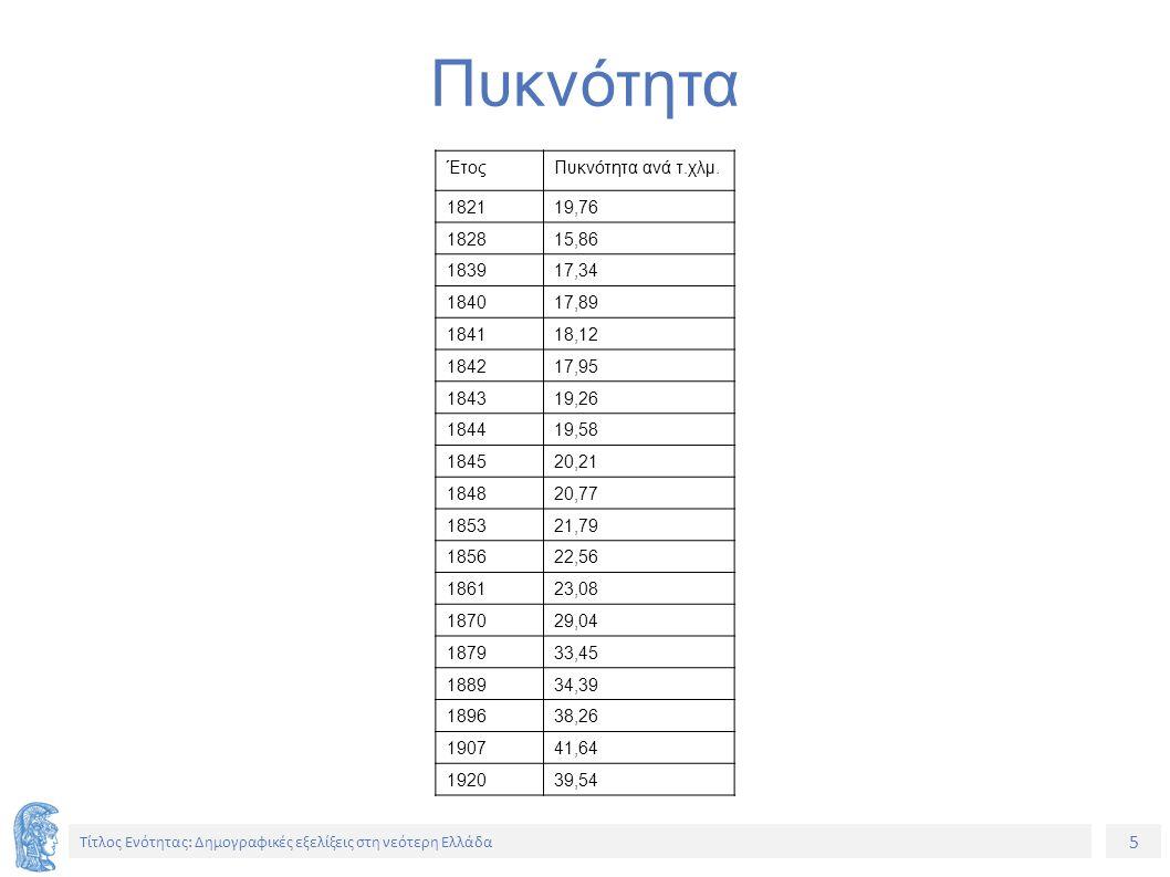 5 Τίτλος Ενότητας: Δημογραφικές εξελίξεις στη νεότερη Ελλάδα Πυκνότητα ΈτοςΠυκνότητα ανά τ.χλμ. 182119,76 182815,86 183917,34 184017,89 184118,12 1842