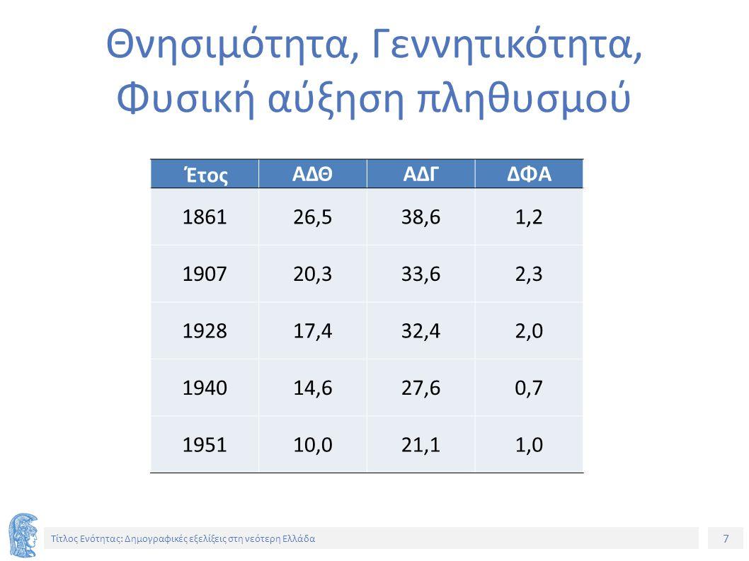 7 Τίτλος Ενότητας: Δημογραφικές εξελίξεις στη νεότερη Ελλάδα Θνησιμότητα, Γεννητικότητα, Φυσική αύξηση πληθυσμού Έτος ΑΔΘΑΔΓΔΦΑ 186126,538,61,2 190720,333,62,3 192817,432,42,0 194014,627,60,7 195110,021,11,0