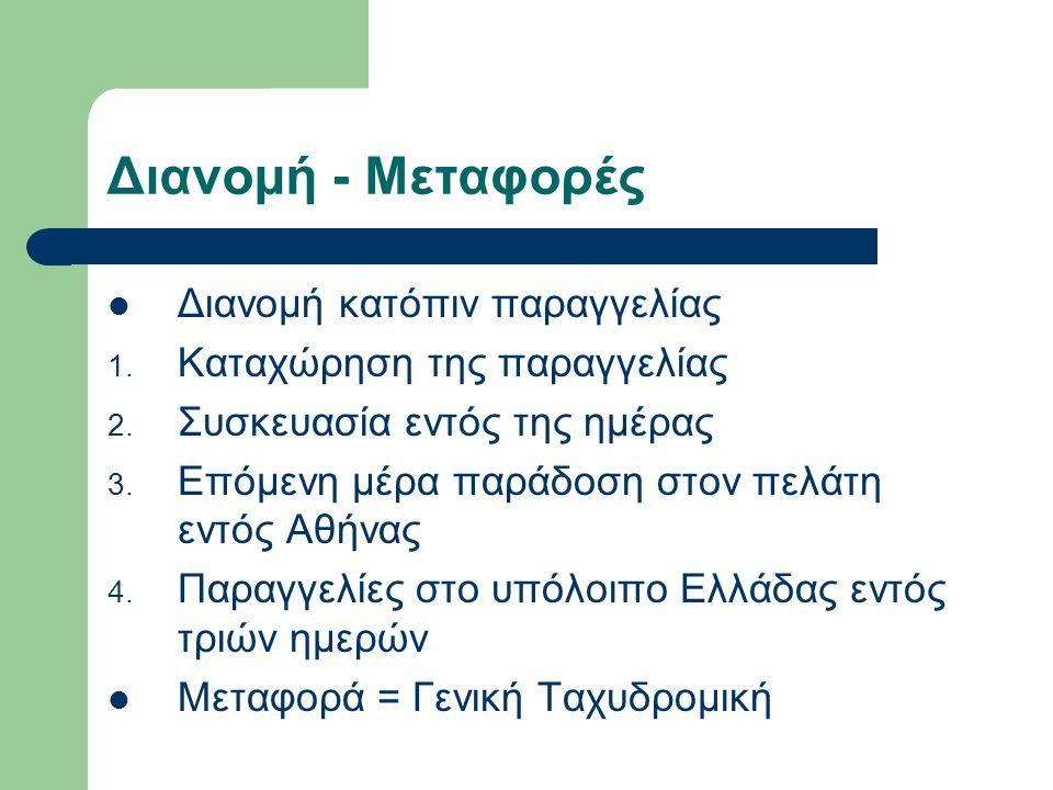 Διανομή - Μεταφορές Διανομή κατόπιν παραγγελίας 1.