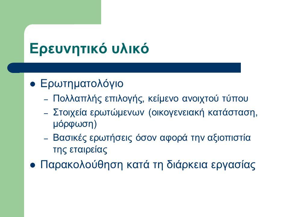 Ερευνητικό υλικό Ερωτηματολόγιο – Πολλαπλής επιλογής, κείμενο ανοιχτού τύπου – Στοιχεία ερωτώμενων (οικογενειακή κατάσταση, μόρφωση) – Βασικές ερωτήσεις όσον αφορά την αξιοπιστία της εταιρείας Παρακολούθηση κατά τη διάρκεια εργασίας