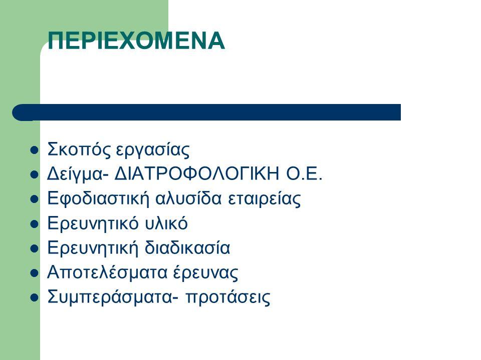 Σκοπός εργασίας 1.Μελέτη της εταιρείας ΔΙΑΤΡΟΦΟΛΟΓΙΚΗ 2.