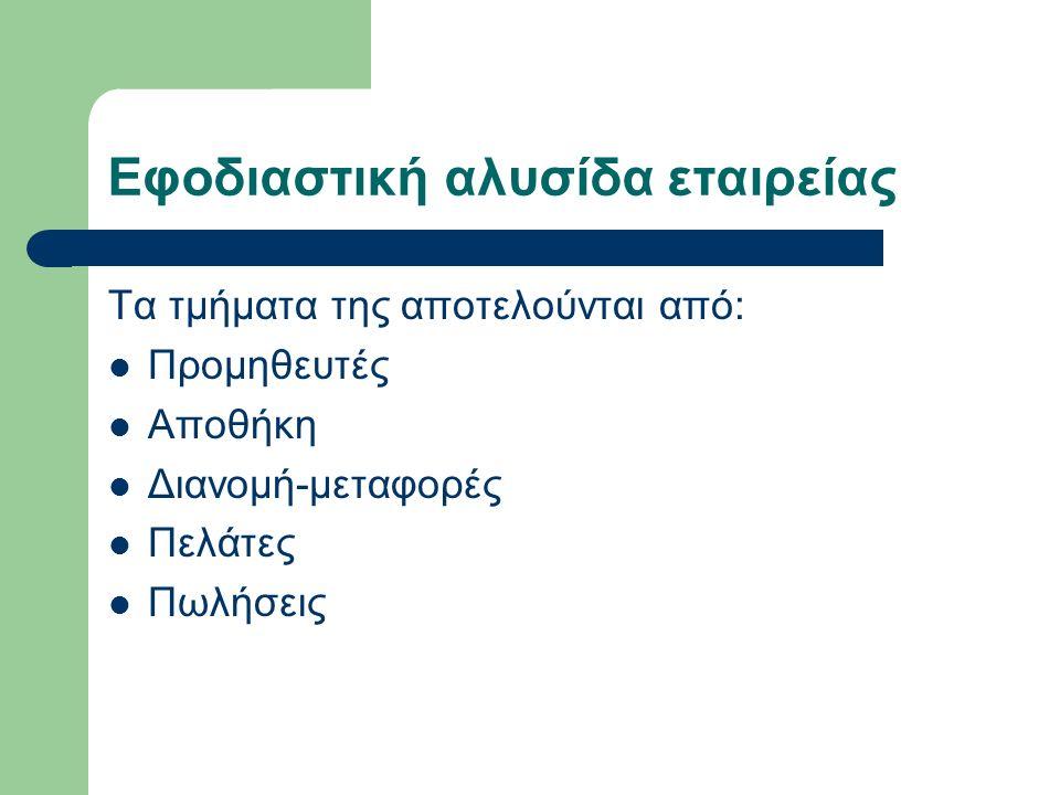 Εφοδιαστική αλυσίδα εταιρείας Τα τμήματα της αποτελούνται από: Προμηθευτές Αποθήκη Διανομή-μεταφορές Πελάτες Πωλήσεις