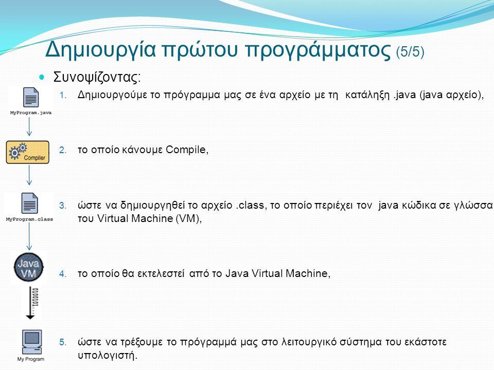 Συνοψίζοντας: 1. Δημιουργούμε το πρόγραμμα μας σε ένα αρχείο με τη κατάληξη.java (java αρχείο), 2. το οποίο κάνουμε Compile, 3. ώστε να δημιουργηθεί τ