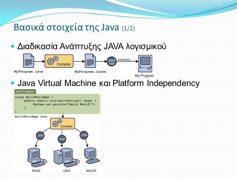 JAVA Platform JAVA Application Programming Interface(API) Java Virtual Machine(JVM) Βασικά στοιχεία της Java (2/2)