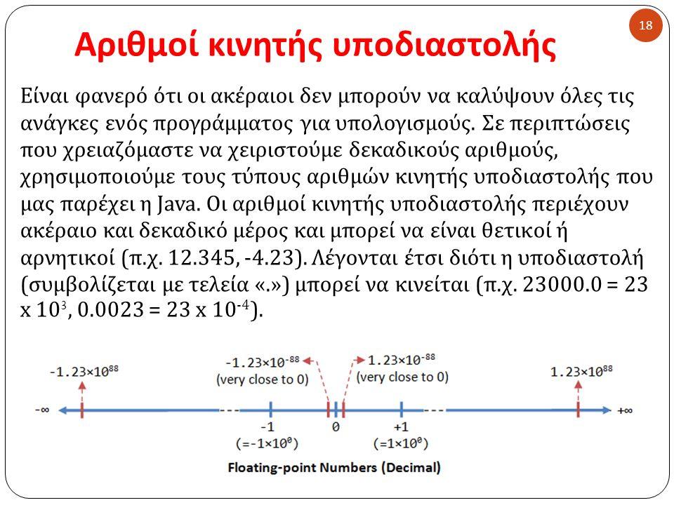 Αριθμοί κινητής υποδιαστολής 18 Είναι φανερό ότι οι ακέραιοι δεν μπορούν να καλύψουν όλες τις ανάγκες ενός προγράμματος για υπολογισμούς. Σε περιπτώσε