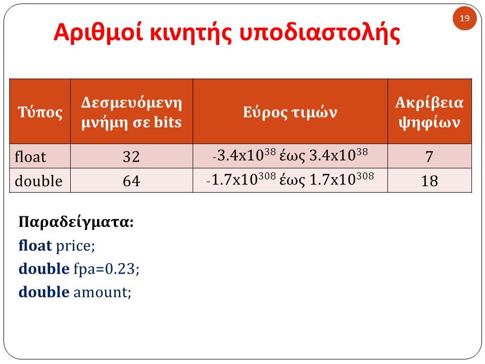 Αριθμοί κινητής υποδιαστολής 19 Τύπος Δεσμευόμενη μνήμη σε bits Εύρος τιμών Ακρίβεια ψηφίων float32 - 3.4x10 38 έως 3.4x10 38 7 double64 -1.7x10 308 έως 1.7x10 308 18 Παραδείγματα : float price; double fpa=0.23; double amount;