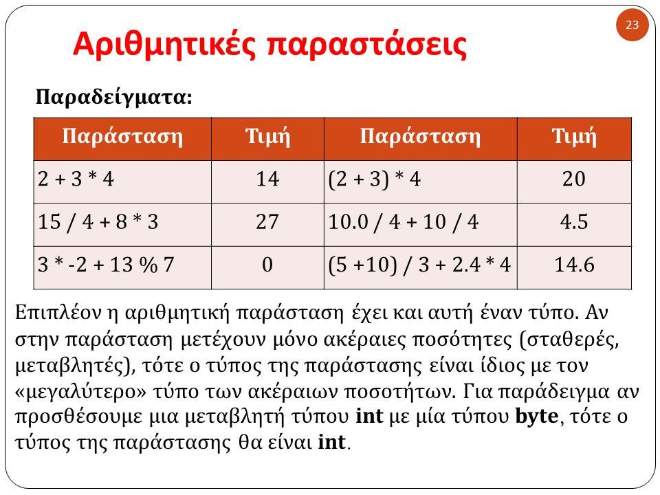 Αριθμητικές παραστάσεις 23 ΠαράστασηΤιμήΠαράστασηΤιμή 2 + 3 * 414(2 + 3) * 420 15 / 4 + 8 * 32710.0 / 4 + 10 / 44.5 3 * -2 + 13 % 70(5 +10) / 3 + 2.4