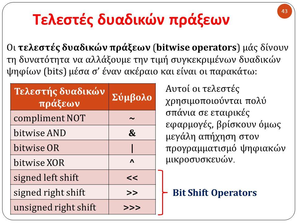 Τελεστές δυαδικών πράξεων 43 Οι τελεστές δυαδικών πράξεων (bitwise operators) μάς δίνουν τη δυνατότητα να αλλάξουμε την τιμή συγκεκριμένων δυαδικών ψηφίων (bits) μέσα σ ' έναν ακέραιο και είναι οι παρακάτω : Τελεστής δυαδικών πράξεων Σύμβολο compliment ΝΟΤ ~ bitwise AND& bitwise OR| bitwise XOR^ signed left shift << signed right shift>> unsigned right shift>>> Bit Shift Operators Αυτοί οι τελεστές χρησιμοποιούνται πολύ σπάνια σε εταιρικές εφαρμογές, βρίσκουν όμως μεγάλη απήχηση στον προγραμματισμό ψηφιακών μικροσυσκευών.