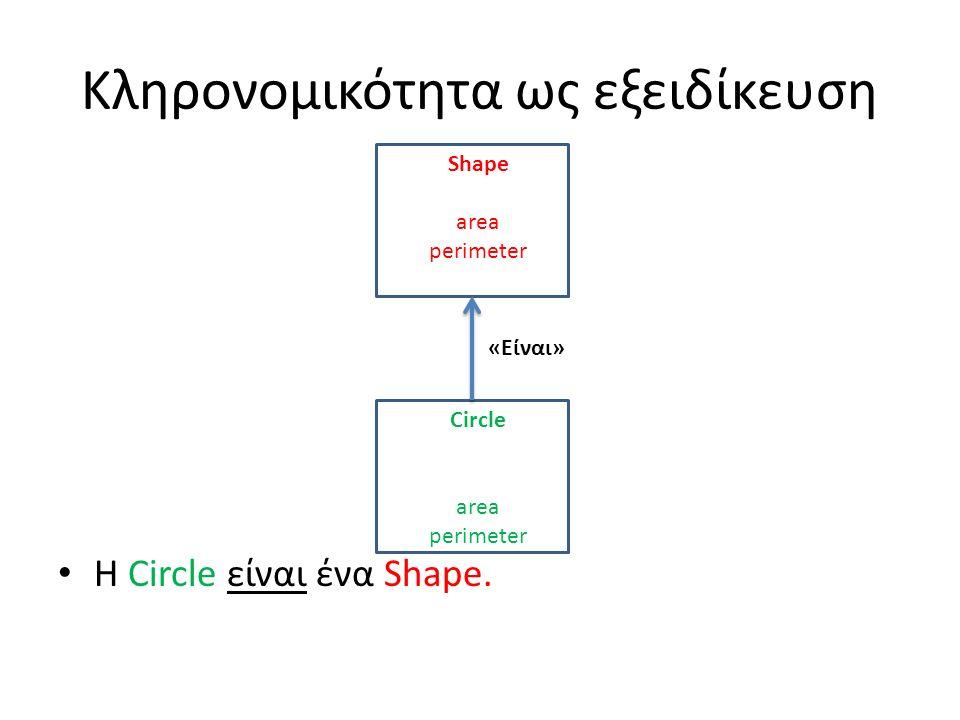 Η Circle είναι ένα Shape.