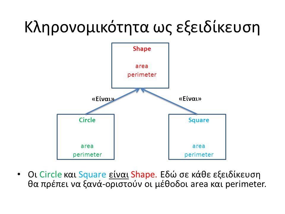 Οι Circle και Square είναι Shape.