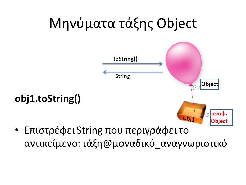 Μηνύματα τάξης Object obj1.toString() Επιστρέφει String που περιγράφει το αντικείμενο: τάξη@μοναδικό_αναγνωριστικό Object toString() String αναφ.