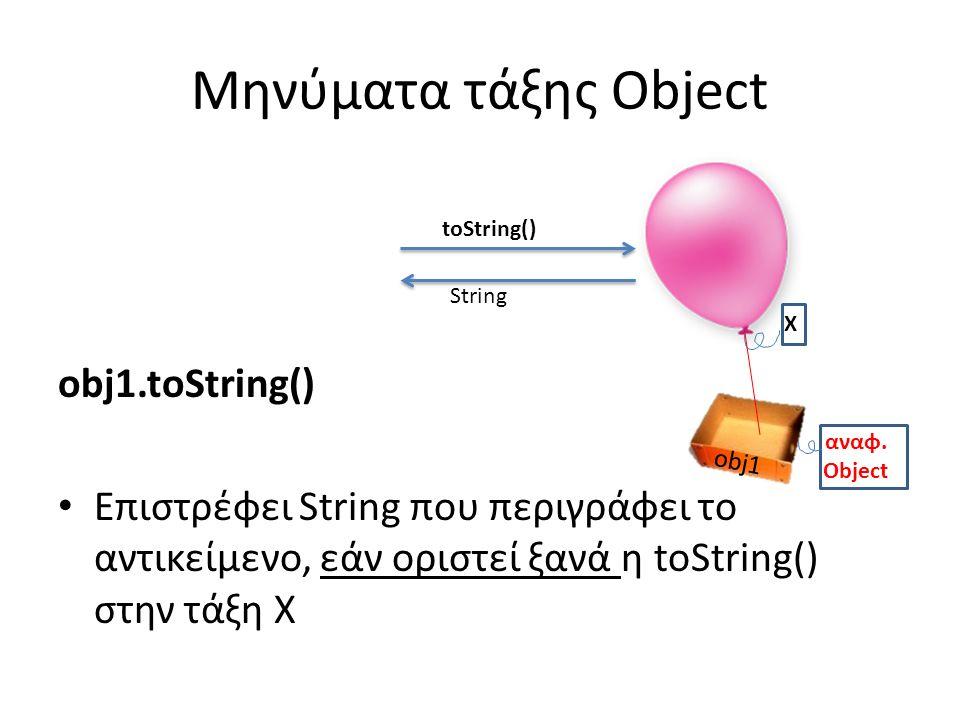 Μηνύματα τάξης Object obj1.toString() Επιστρέφει String που περιγράφει το αντικείμενο, εάν οριστεί ξανά η toString() στην τάξη X X toString() String αναφ.