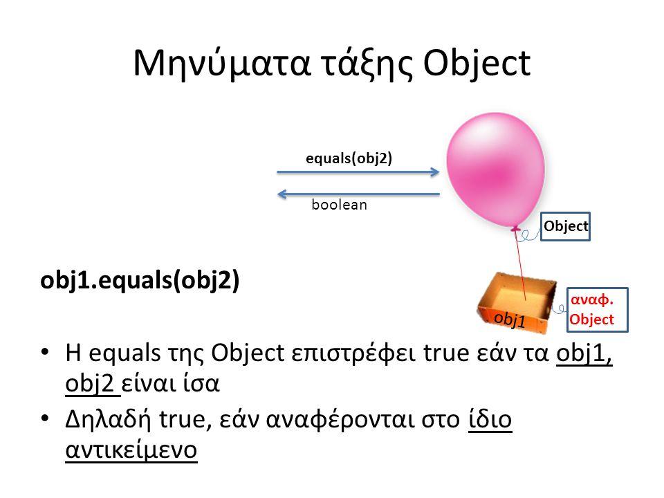 Μηνύματα τάξης Object obj1.equals(obj2) Η equals της Object επιστρέφει true εάν τα obj1, obj2 είναι ίσα Δηλαδή true, εάν αναφέρονται στο ίδιο αντικείμενο equals(obj2) boolean obj1 αναφ.