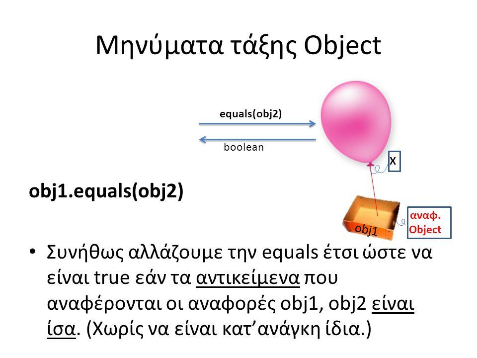 Μηνύματα τάξης Object obj1.equals(obj2) Συνήθως αλλάζουμε την equals έτσι ώστε να είναι true εάν τα αντικείμενα που αναφέρονται οι αναφορές obj1, obj2 είναι ίσα.