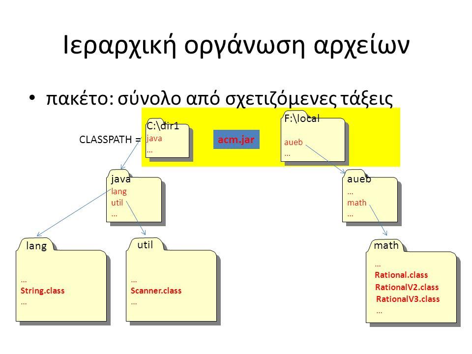 πακέτο: σύνολο από σχετιζόμενες τάξεις Ιεραρχική οργάνωση αρχείων CLASSPATH = java lang util … lang util math … Rational.class RationalV2.class … Scanner.class … String.class … RationalV3.class … C:\dir1 java … F:\local aueb … aueb … math … acm.jar