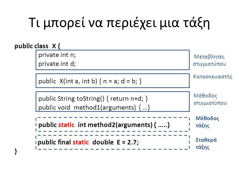 Τι μπορεί να περιέχει μια τάξη public class X { private int n; private int d; public X(int a, int b) { n = a; d = b; } public String toString() { return n+d; } public void method1(arguments) { …} public static int method2(arguments) { …..} public final static double E = 2.7; } Μεταβλητές στιγμιοτύπου Κατασκευαστής Μέθοδος στιγμιοτύπου Μέθοδος τάξης Σταθερά τάξης