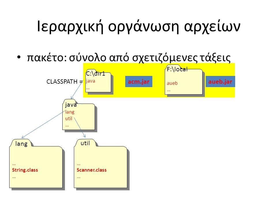 πακέτο: σύνολο από σχετιζόμενες τάξεις Ιεραρχική οργάνωση αρχείων CLASSPATH = java lang util … lang util … Scanner.class … String.class … C:\dir1 java … F:\local aueb … acm.jaraueb.jar