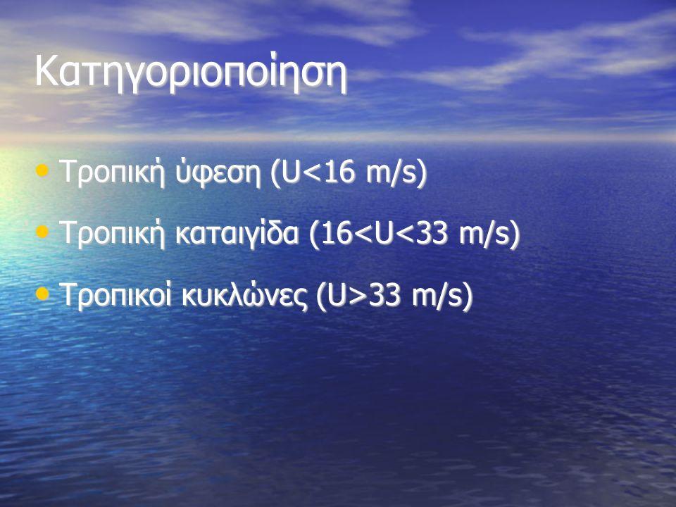 Κατηγοριοποίηση Τροπική ύφεση (U<16 m/s) Τροπική ύφεση (U<16 m/s) Τροπική καταιγίδα (16<U<33 m/s) Τροπική καταιγίδα (16<U<33 m/s) Τροπικοί κυκλώνες (U>33 m/s) Τροπικοί κυκλώνες (U>33 m/s)