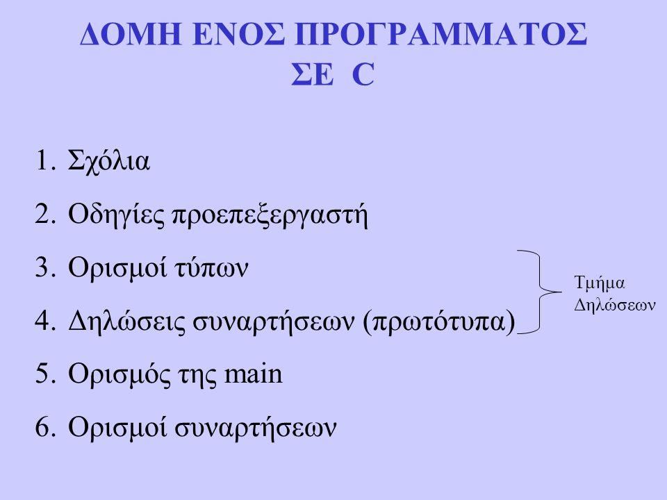 ΔΟΜΗ ΕΝΟΣ ΠΡΟΓΡΑΜΜΑΤΟΣ ΣΕ C 1.Σχόλια 2.Οδηγίες προεπεξεργαστή 3.Ορισμοί τύπων 4.Δηλώσεις συναρτήσεων (πρωτότυπα) 5.Ορισμός της main 6.Ορισμοί συναρτήσεων Τμήμα Δηλώσεων