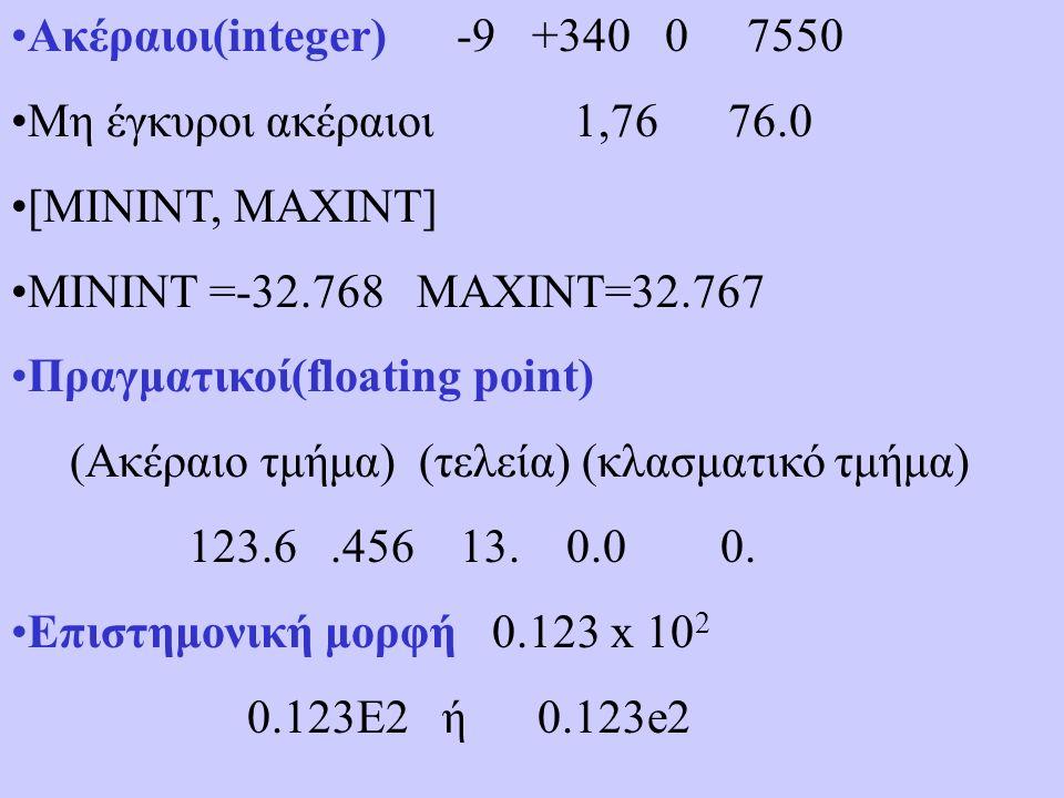 Ακέραιοι(integer) -9 +340 0 7550 Μη έγκυροι ακέραιοι 1,76 76.0 [MININT, MAXINT] MININT =-32.768 MAXINT=32.767 Πραγματικοί(floating point) (Ακέραιο τμήμα) (τελεία) (κλασματικό τμήμα) 123.6.456 13.