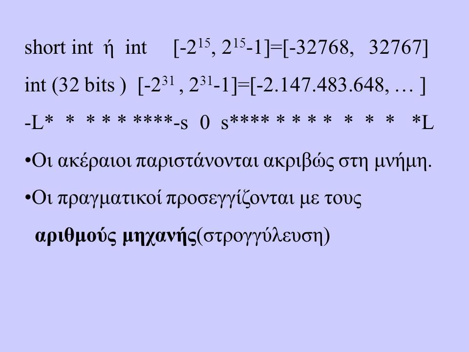 short int ή int [-2 15, 2 15 -1]=[-32768, 32767] int (32 bits ) [-2 31, 2 31 -1]=[-2.147.483.648, … ] -L* * * * * ****-s 0 s**** * * * * * * * *L Οι ακέραιοι παριστάνονται ακριβώς στη μνήμη.