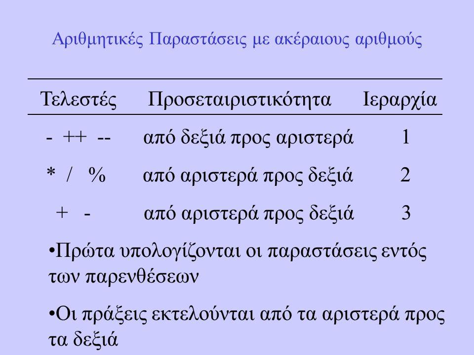 Αριθμητικές Παραστάσεις με ακέραιους αριθμούς Τελεστές Προσεταιριστικότητα Ιεραρχία - ++ -- από δεξιά προς αριστερά 1 * / % από αριστερά προς δεξιά 2 + - από αριστερά προς δεξιά 3 Πρώτα υπολογίζονται οι παραστάσεις εντός των παρενθέσεων Οι πράξεις εκτελούνται από τα αριστερά προς τα δεξιά