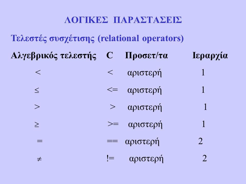 ΛΟΓΙΚΕΣ ΠΑΡΑΣΤΑΣΕΙΣ Τελεστές συσχέτισης (relational operators) Αλγεβρικός τελεστής C Προσετ/τα Ιεραρχία < < αριστερή 1  <= αριστερή 1 > > αριστερή 1  >= αριστερή 1 = == αριστερή 2  != αριστερή 2