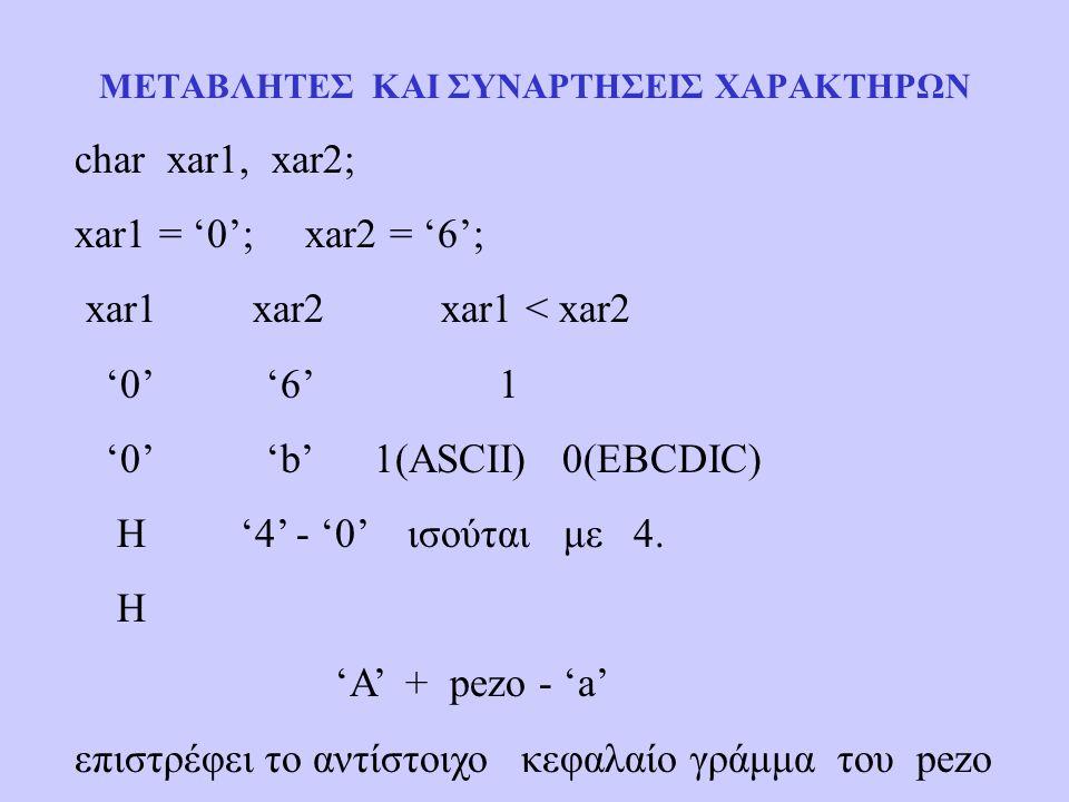 ΜΕΤΑΒΛΗΤΕΣ ΚΑΙ ΣΥΝΑΡΤΗΣΕΙΣ ΧΑΡΑΚΤΗΡΩΝ char xar1, xar2; xar1 = '0'; xar2 = '6'; xar1 xar2 xar1 < xar2 '0' '6' 1 '0' 'b' 1(ASCII) 0(EBCDIC) Η '4' - '0' ισούται με 4.