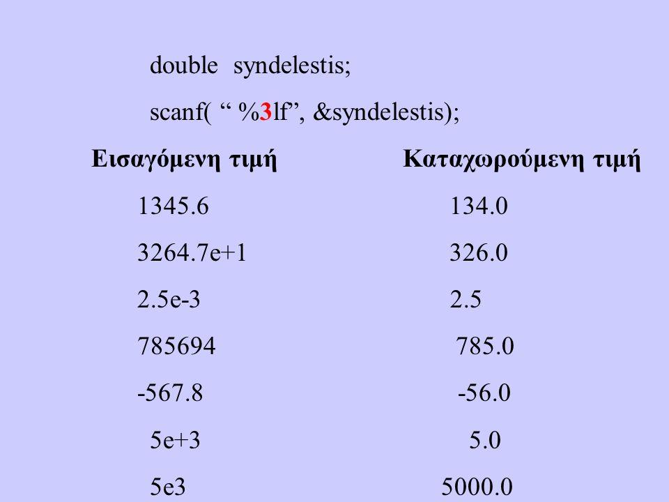 double syndelestis; scanf( %3lf , &syndelestis); Εισαγόμενη τιμή Καταχωρούμενη τιμή 1345.6 134.0 3264.7e+1 326.0 2.5e-3 2.5 785694 785.0 -567.8 -56.0 5e+3 5.0 5e3 5000.0
