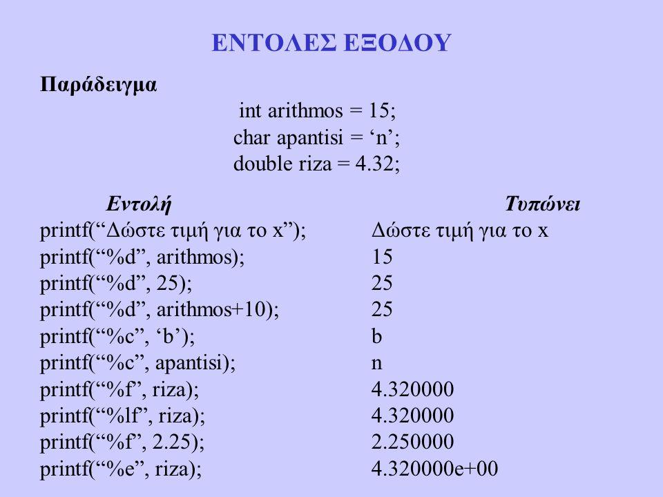 ΕΝΤΟΛΕΣ ΕΞΟΔΟΥ Παράδειγμα int arithmos = 15; char apantisi = 'n'; double riza = 4.32; ΕντολήΤυπώνει printf( Δώστε τιμή για το x );Δώστε τιμή για το x printf( %d , arithmos);15 printf( %d , 25);25 printf( %d , arithmos+10);25 printf( %c , 'b');b printf( %c , apantisi);n printf( %f , riza);4.320000 printf( %lf , riza);4.320000 printf( %f , 2.25);2.250000 printf( %e , riza);4.320000e+00