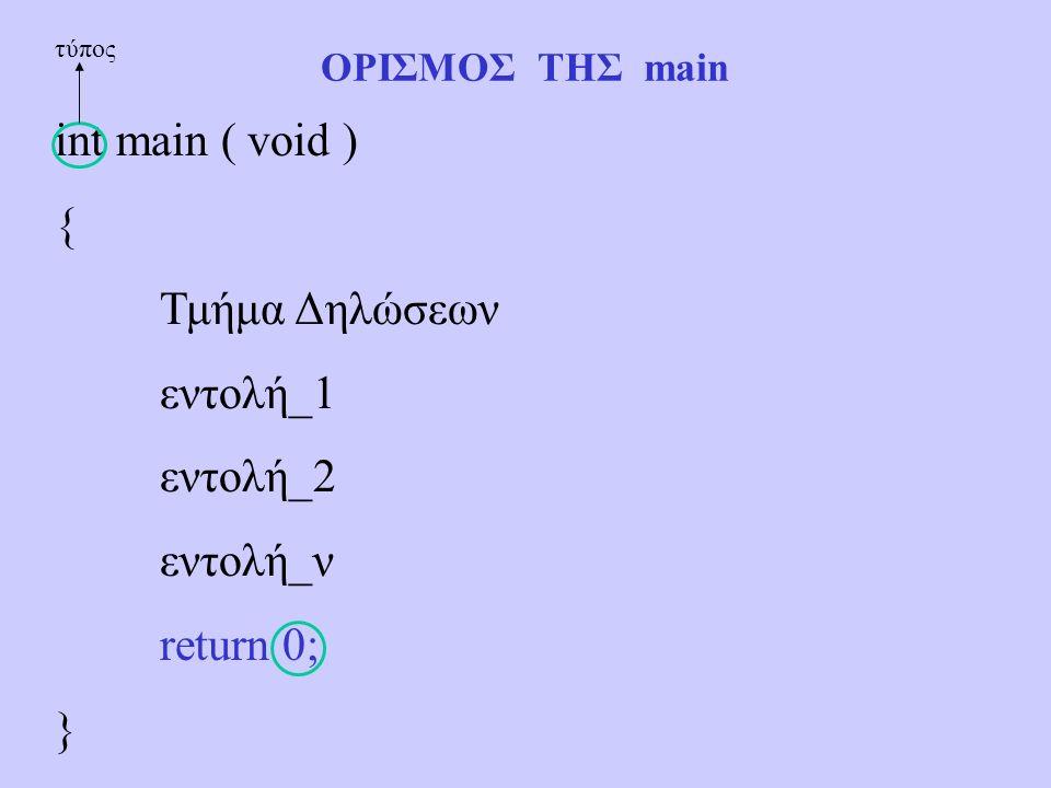 ΟΡΙΣΜΟΣ ΤΗΣ main int main ( void ) { Τμήμα Δηλώσεων εντολή_1 εντολή_2 εντολή_ν return 0; } τύπος