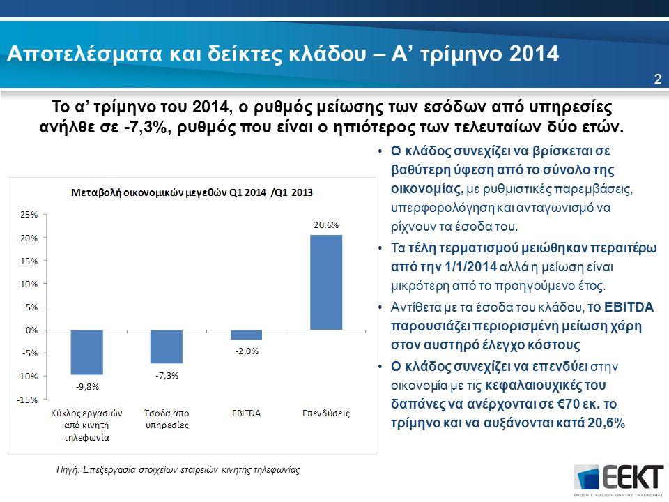 Αποτελέσματα και δείκτες κλάδου – A' τρίμηνο 2014 Το α' τρίμηνο του 2014, ο ρυθμός μείωσης των εσόδων από υπηρεσίες ανήλθε σε -7,3%, ρυθμός που είναι