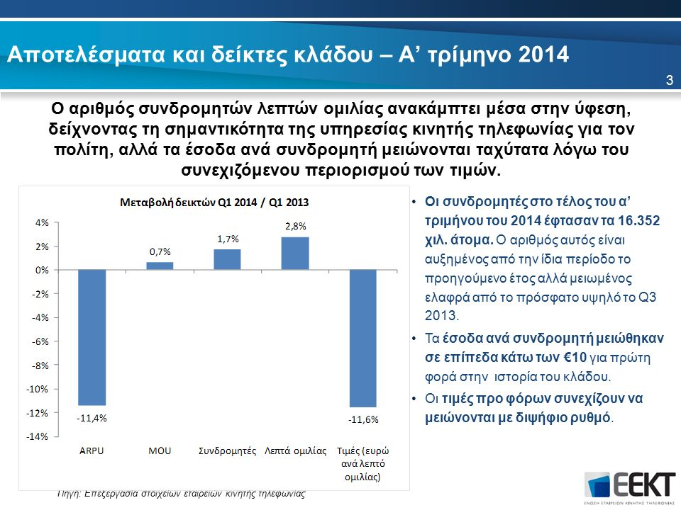 Αποτελέσματα και δείκτες κλάδου – A' τρίμηνο 2014 Ο αριθμός συνδρομητών λεπτών ομιλίας ανακάμπτει μέσα στην ύφεση, δείχνοντας τη σημαντικότητα της υπη